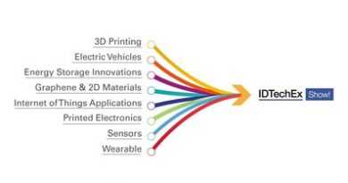 IDTechEx-show! Agenda bekend: merken verbinden met opkomende technologieën
